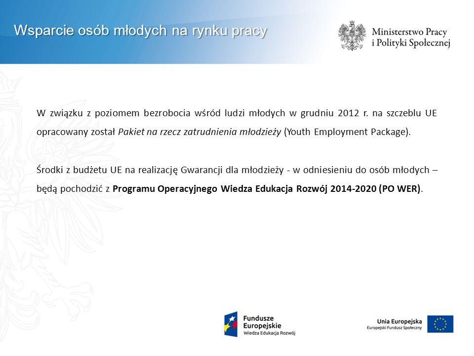 W związku z poziomem bezrobocia wśród ludzi młodych w grudniu 2012 r.