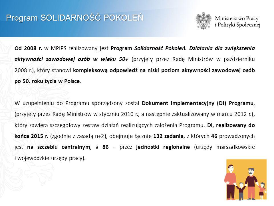Od 2008 r. w MPiPS realizowany jest Program Solidarność Pokoleń. Działania dla zwiększenia aktywności zawodowej osób w wieku 50+ (przyjęty przez Radę