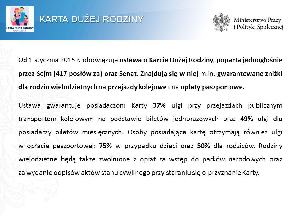 KARTA DUŻEJ RODZINY Od 1 stycznia 2015 r. obowiązuje ustawa o Karcie Dużej Rodziny, poparta jednogłośnie przez Sejm (417 posłów za) oraz Senat. Znajdu