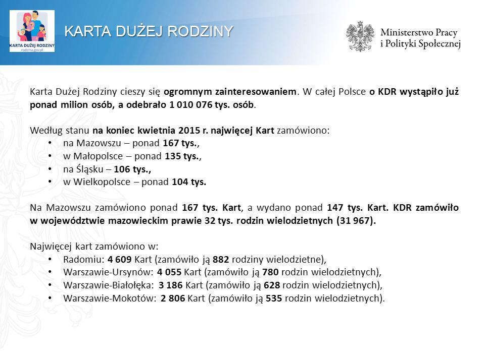 KARTA DUŻEJ RODZINY Karta Dużej Rodziny cieszy się ogromnym zainteresowaniem. W całej Polsce o KDR wystąpiło już ponad milion osób, a odebrało 1 010 0