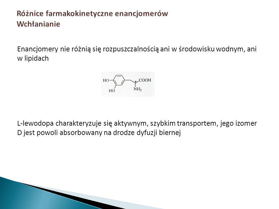 Enancjomery nie różnią się rozpuszczalnością ani w środowisku wodnym, ani w lipidach L-lewodopa charakteryzuje się aktywnym, szybkim transportem, jego