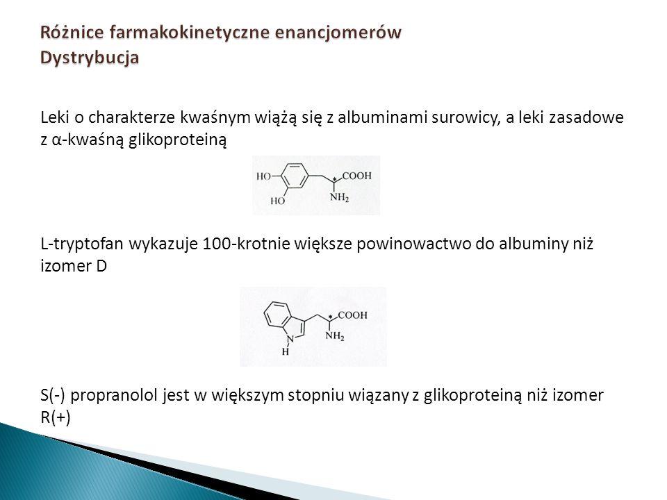 Leki o charakterze kwaśnym wiążą się z albuminami surowicy, a leki zasadowe z α-kwaśną glikoproteiną L-tryptofan wykazuje 100-krotnie większe powinowa