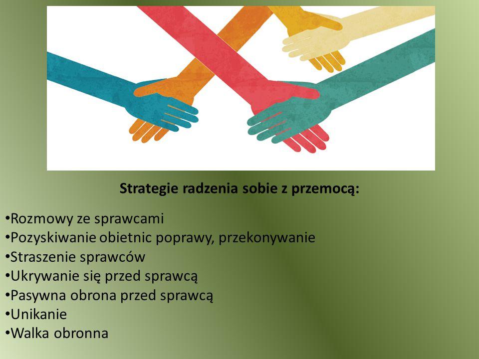 Strategie radzenia sobie z przemocą: Rozmowy ze sprawcami Pozyskiwanie obietnic poprawy, przekonywanie Straszenie sprawców Ukrywanie się przed sprawcą