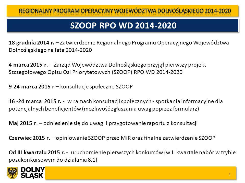 13 OŚ PRIORYTETOWA 7: INFRASTRUKTURA EDUKACYJNA - EFRR 13 Oś 7 Infrastruktura edukacyjna Inwestycje w edukację przedszkolną, podstawową i gimnazjalną ( 7.1) – 36 452 230 Euro Inwestycje w edukację ponadgimnazjalną w tym zawodową (7.2) – 24 500 000 Euro Działanie 7.1 Inwestycje w edukację przedszkolną, podstawową i gimnazjalną W przypadku projektów dotyczących inwestycji w edukację przedszkolną preferencje uzyskają projekty: na obszarach charakteryzujących się słabym dostępem do edukacji przedszkolnej; Preferencje dla obszarów wiejskich