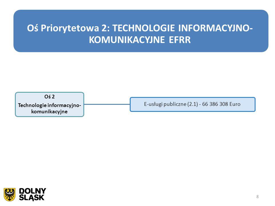9 Oś Priorytetowa 3: GOSPODARKA NISKOEMISYJNA EFRR Oś 3 Gospodarka niskoemisyjna Produkcja i dystrybucja energii ze źródeł odnawialnych (3.1) - 55 608 280 Euro - DIP Efektywność energetyczna w MŚP (3.2) - 32 405 520 Euro - DIP Efektywność energetyczna w budynkach użyteczności publicznej i sektorze mieszkaniowym (3.3) - 151 572 922 Euro Wdrażanie strategii niskoemisyjnych (3.4) - 137 760 326 Euro Wysokosprawna kogeneracja (3.5) - 15 000 000 Euro - DIP 9