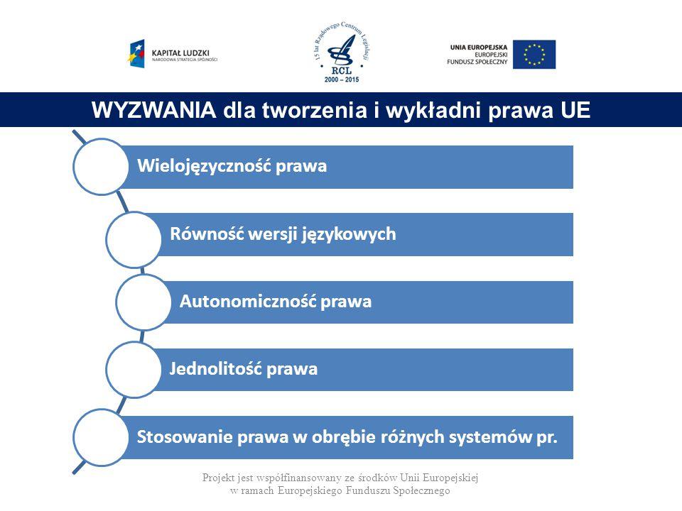 Projekt jest współfinansowany ze środków Unii Europejskiej w ramach Europejskiego Funduszu Społecznego WYZWANIA dla tworzenia i wykładni prawa UE Wielojęzyczność prawa Równość wersji językowych Autonomiczność prawa Jednolitość prawa Stosowanie prawa w obrębie różnych systemów pr.
