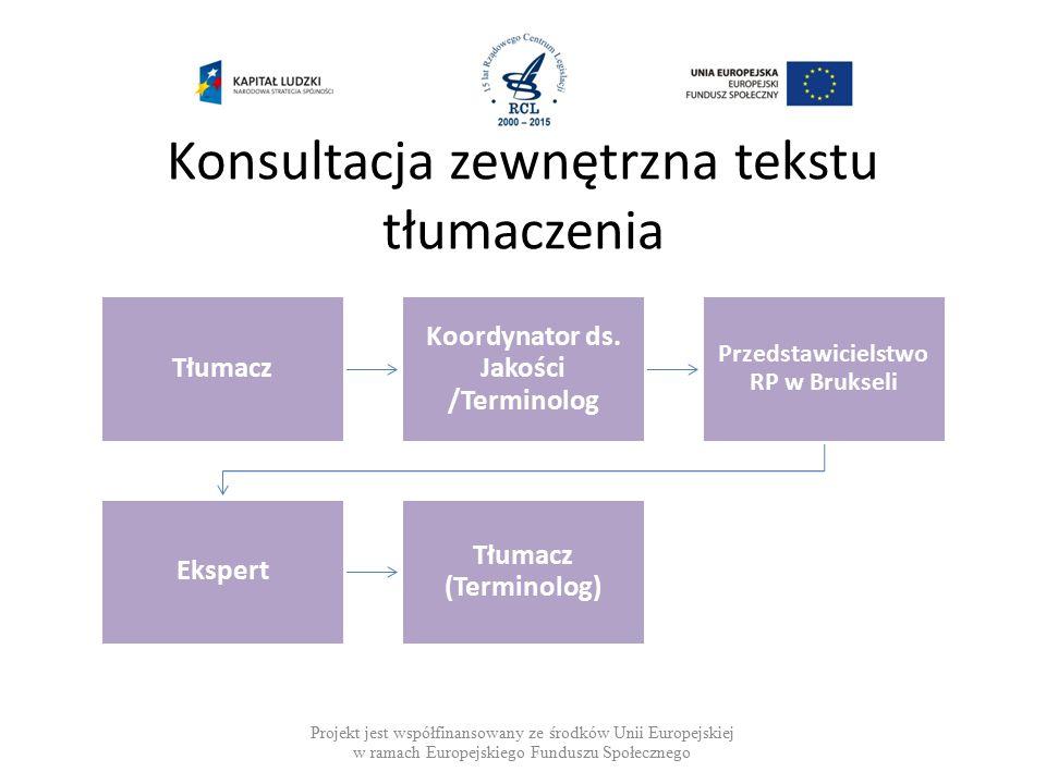 Konsultacja zewnętrzna tekstu tłumaczenia Projekt jest współfinansowany ze środków Unii Europejskiej w ramach Europejskiego Funduszu Społecznego Tłumacz Koordynator ds.