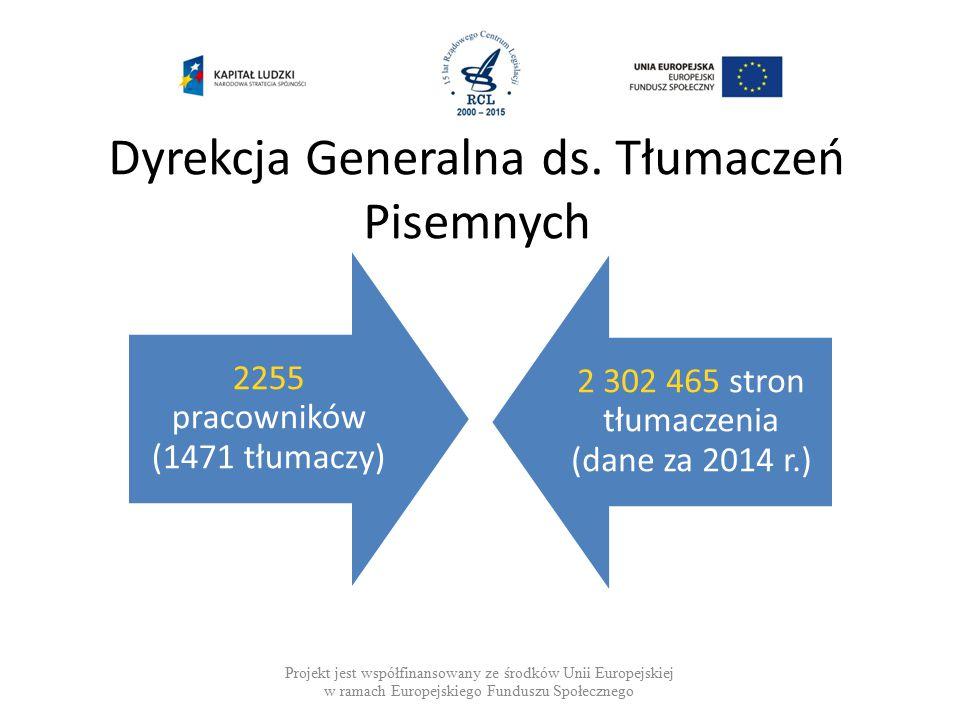 Dyrekcja Generalna ds. Tłumaczeń Pisemnych Projekt jest współfinansowany ze środków Unii Europejskiej w ramach Europejskiego Funduszu Społecznego 2255