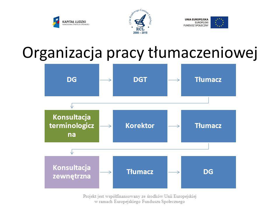 Organizacja pracy tłumaczeniowej Projekt jest współfinansowany ze środków Unii Europejskiej w ramach Europejskiego Funduszu Społecznego DGDGTTłumacz Konsultacja terminologicz na KorektorTłumacz Konsultacja zewnętrzna TłumaczDG
