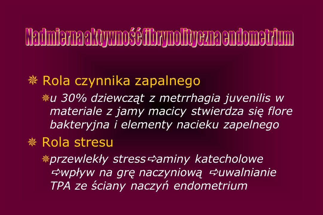  Rola czynnika zapalnego  u 30% dziewcząt z metrrhagia juvenilis w materiale z jamy macicy stwierdza się flore bakteryjna i elementy nacieku zapelne