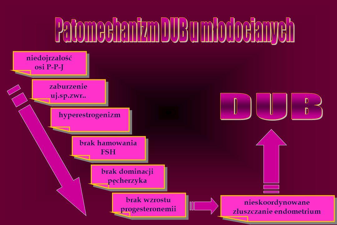 niedojrzałość osi P-P-J niedojrzałość osi P-P-J zaburzenie uj.sp.zwr.. zaburzenie uj.sp.zwr.. hyperestrogenizm brak hamowania FSH brak hamowania FSH b