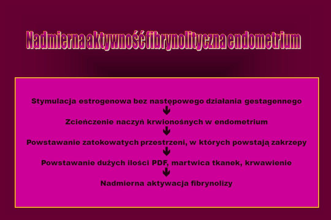 Stymulacja estrogenowa bez następowego działania gestagennego  Zcieńczenie naczyń krwionośnych w endometrium  Powstawanie zatokowatych przestrzeni,