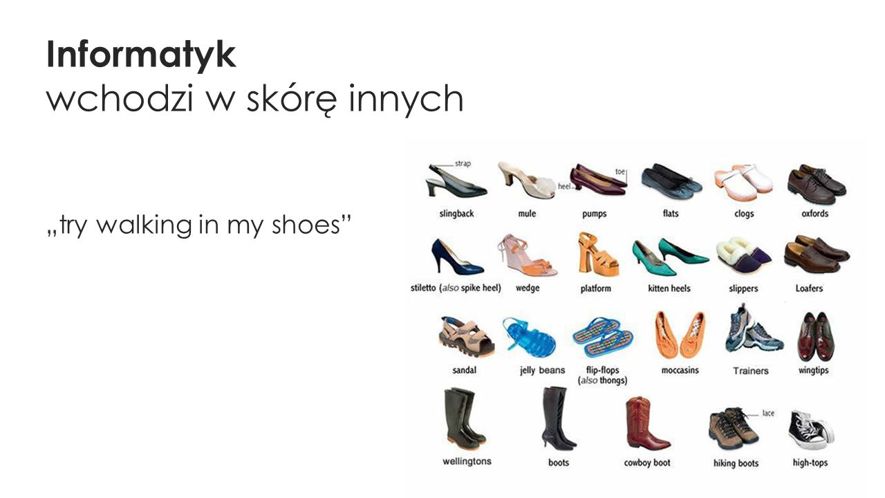 "Informatyk wchodzi w skórę innych ""try walking in my shoes"""