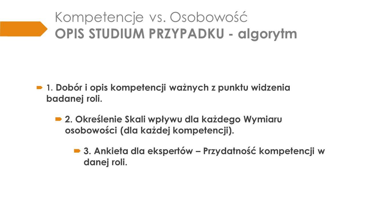 Kompetencje vs.Osobowość OPIS STUDIUM PRZYPADKU - algorytm  4.
