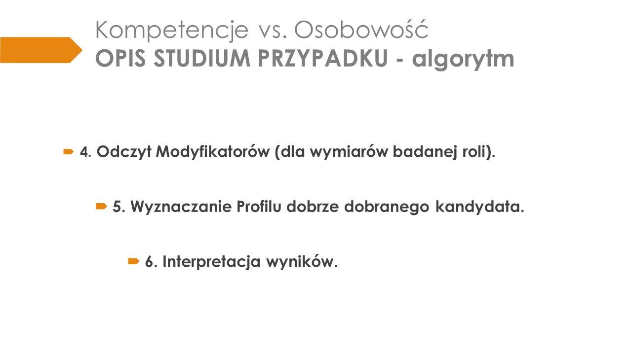 Kompetencje vs.Osobowość OPIS STUDIUM PRZYPADKU - kompetencje  1.