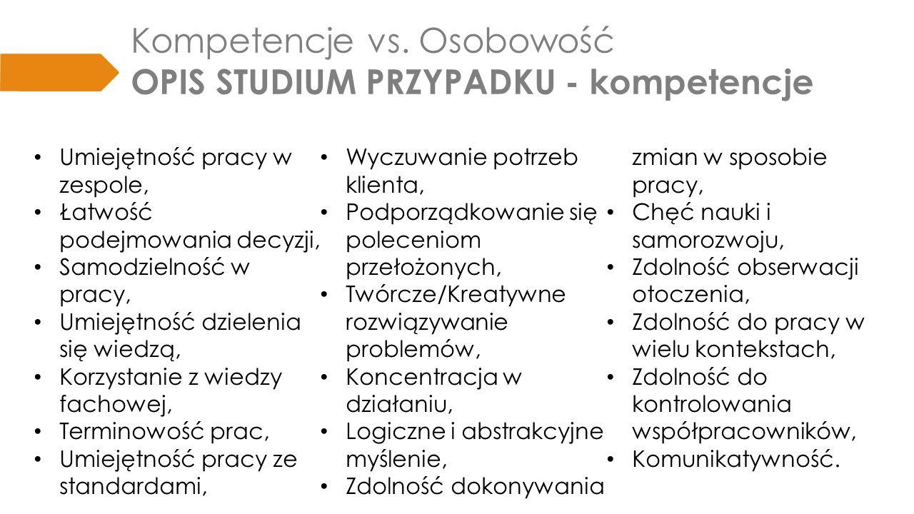 Kompetencje vs.Osobowość OPIS STUDIUM PRZYPADKU – skala wpływu  2.