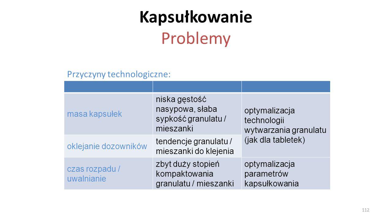 Kapsułkowanie Problemy Przyczyny technologiczne: 112 masa kapsułek niska gęstość nasypowa, słaba sypkość granulatu / mieszanki optymalizacja technolog