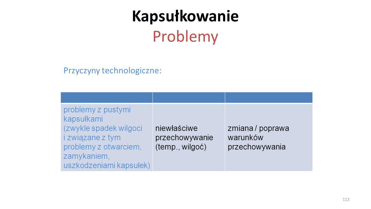Kapsułkowanie Problemy Przyczyny technologiczne: 113 problemy z pustymi kapsułkami (zwykle spadek wilgoci i związane z tym problemy z otwarciem, zamyk