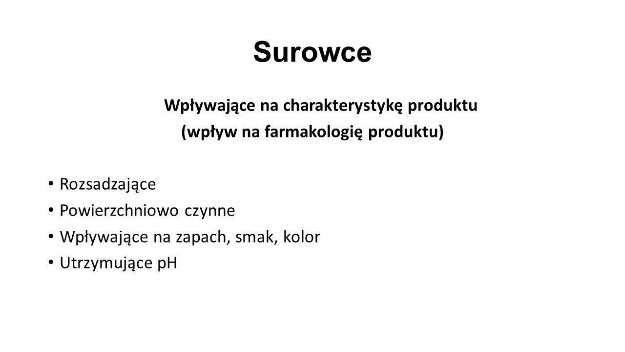 Surowce Wpływające na charakterystykę produktu (wpływ na farmakologię produktu) Rozsadzające Powierzchniowo czynne Wpływające na zapach, smak, kolor U