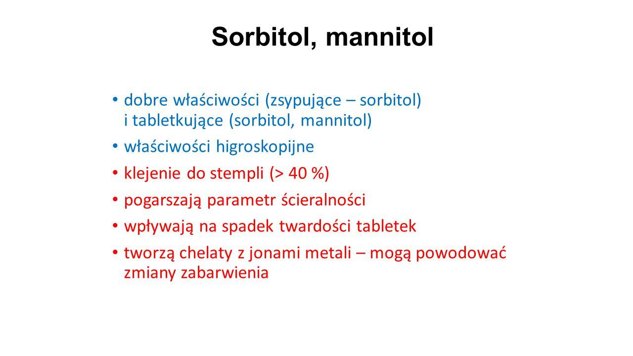 Sorbitol, mannitol 19 dobre właściwości (zsypujące – sorbitol) i tabletkujące (sorbitol, mannitol) właściwości higroskopijne klejenie do stempli (> 40