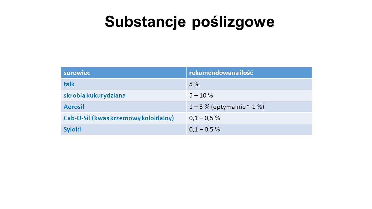 Substancje poślizgowe 29 surowiecrekomendowana ilość talk5 % skrobia kukurydziana5 – 10 % Aerosil1 – 3 % (optymalnie ~ 1 %) Cab-O-Sil (kwas krzemowy k