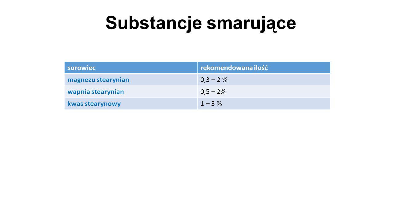 Substancje smarujące 31 surowiecrekomendowana ilość magnezu stearynian0,3 – 2 % wapnia stearynian0,5 – 2% kwas stearynowy1 – 3 %
