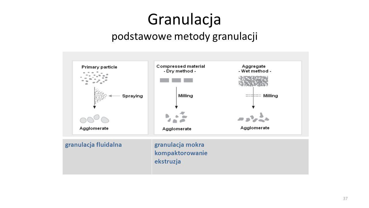 Granulacja podstawowe metody granulacji 37 granulacja fluidalnagranulacja mokra kompaktorowanie ekstruzja