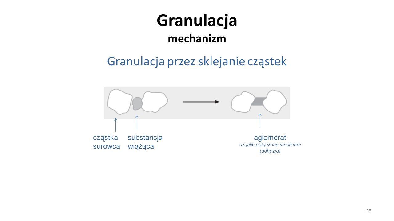 Granulacja mechanizm Granulacja przez sklejanie cząstek 38 cząstka surowca substancja wiążąca aglomerat cząstki połączone mostkiem (adhezja)