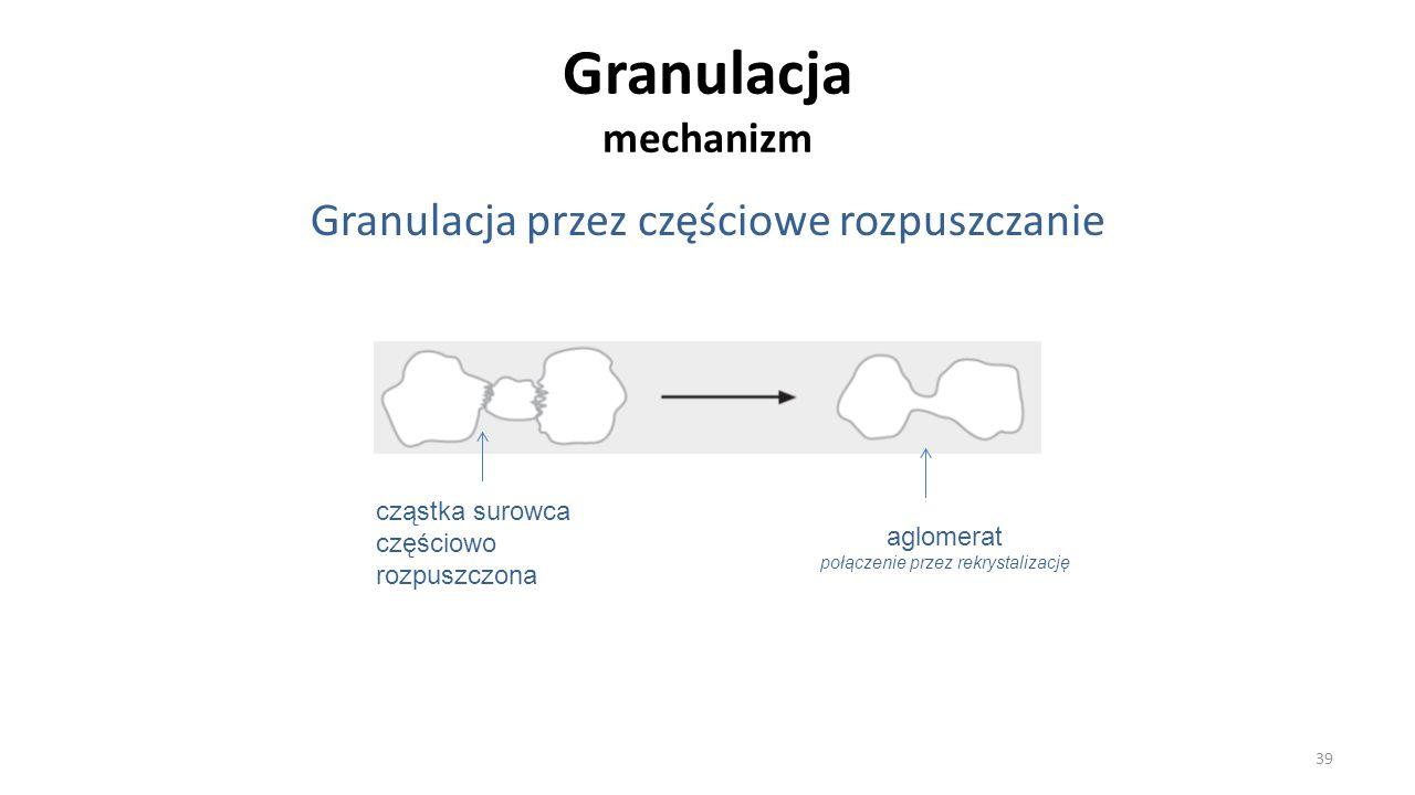 Granulacja mechanizm Granulacja przez częściowe rozpuszczanie 39 cząstka surowca częściowo rozpuszczona aglomerat połączenie przez rekrystalizację