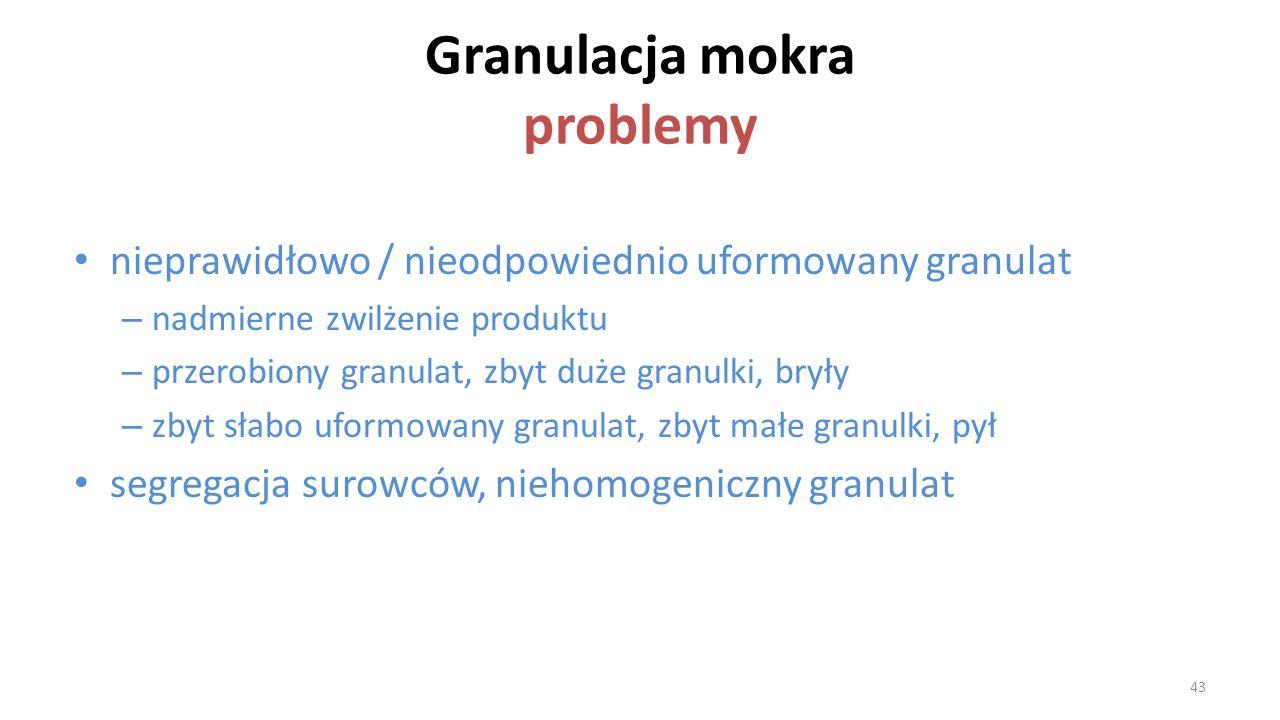 Granulacja mokra problemy nieprawidłowo / nieodpowiednio uformowany granulat – nadmierne zwilżenie produktu – przerobiony granulat, zbyt duże granulki