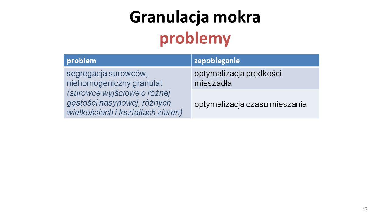 Granulacja mokra problemy problemzapobieganie segregacja surowców, niehomogeniczny granulat (surowce wyjściowe o różnej gęstości nasypowej, różnych wi