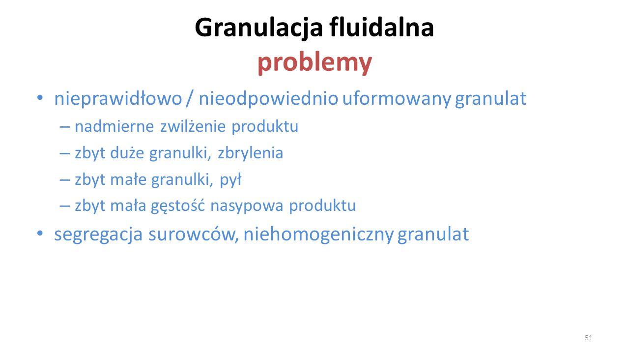 Granulacja fluidalna problemy nieprawidłowo / nieodpowiednio uformowany granulat – nadmierne zwilżenie produktu – zbyt duże granulki, zbrylenia – zbyt