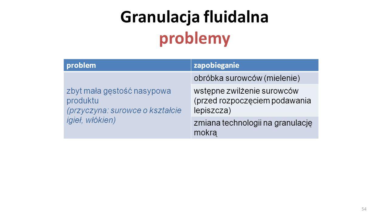 Granulacja fluidalna problemy problemzapobieganie zbyt mała gęstość nasypowa produktu (przyczyna: surowce o kształcie igieł, włókien) obróbka surowców