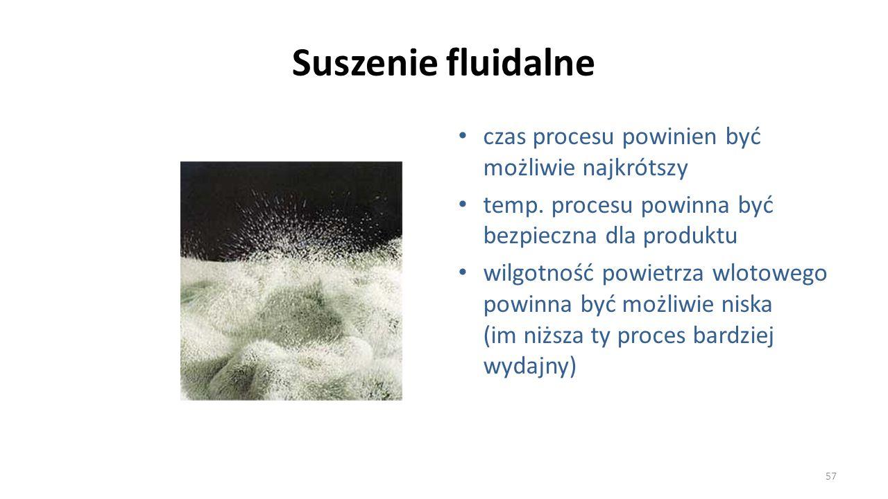 Suszenie fluidalne czas procesu powinien być możliwie najkrótszy temp. procesu powinna być bezpieczna dla produktu wilgotność powietrza wlotowego powi