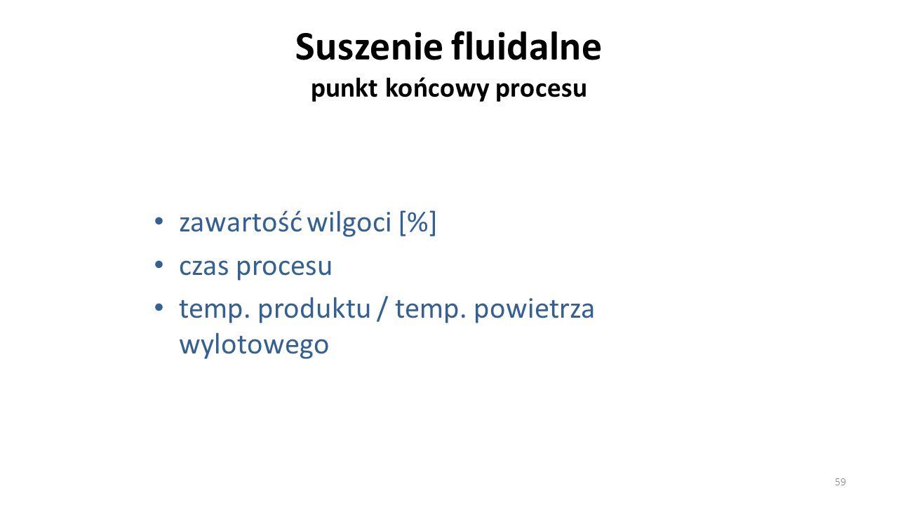 Suszenie fluidalne punkt końcowy procesu zawartość wilgoci [%] czas procesu temp. produktu / temp. powietrza wylotowego 59
