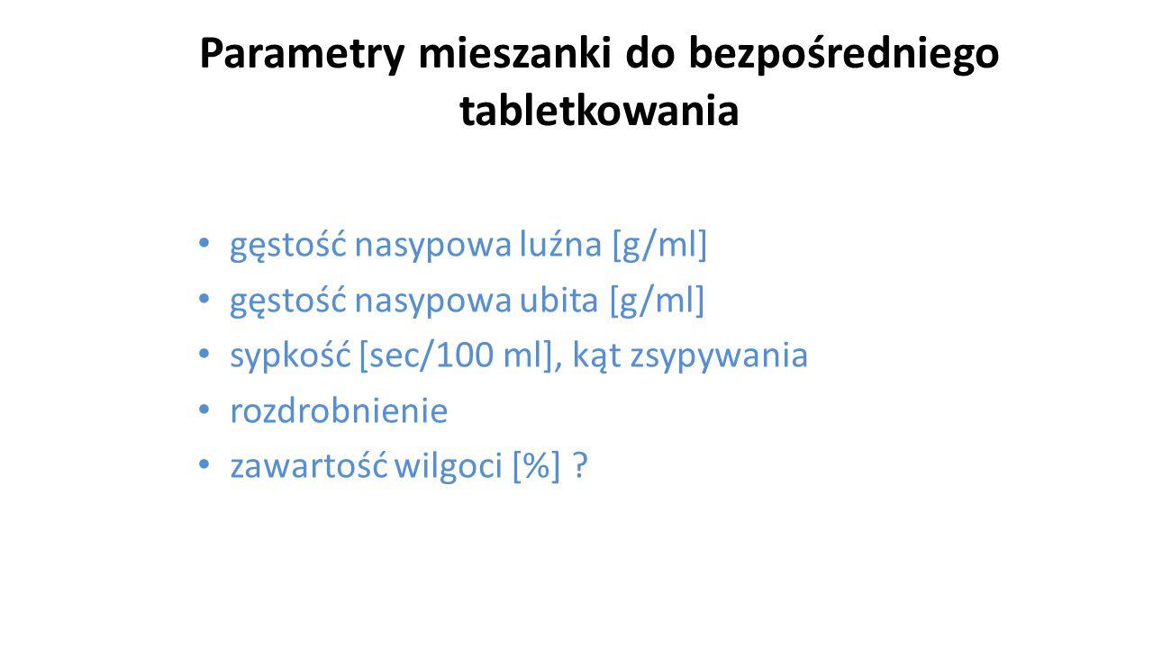 Parametry mieszanki do bezpośredniego tabletkowania gęstość nasypowa luźna [g/ml] gęstość nasypowa ubita [g/ml] sypkość [sec/100 ml], kąt zsypywania r