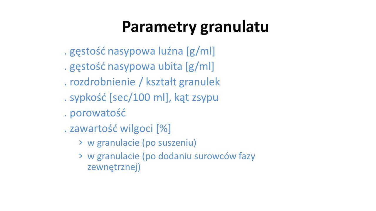 Parametry granulatu. gęstość nasypowa luźna [g/ml]. gęstość nasypowa ubita [g/ml]. rozdrobnienie / kształt granulek. sypkość [sec/100 ml], kąt zsypu.
