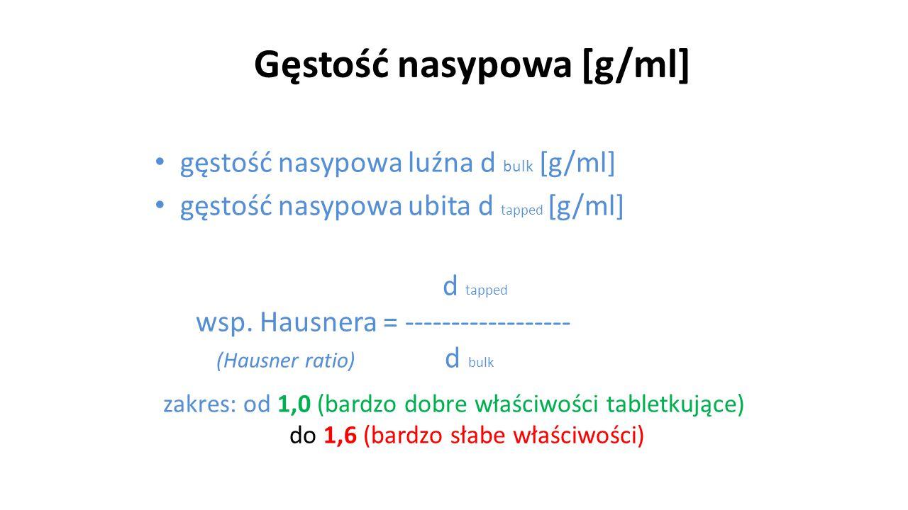 Gęstość nasypowa [g/ml] gęstość nasypowa luźna d bulk [g/ml] gęstość nasypowa ubita d tapped [g/ml] d tapped wsp. Hausnera = ------------------ (Hausn