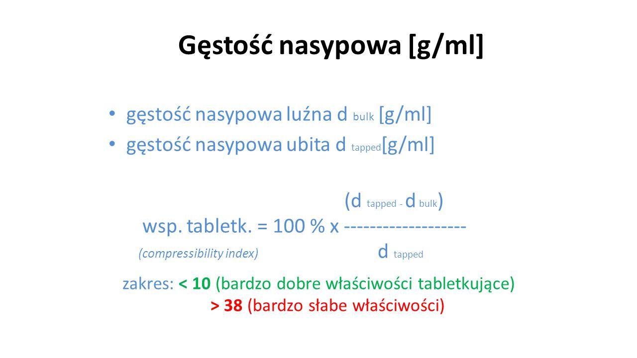 Gęstość nasypowa [g/ml] gęstość nasypowa luźna d bulk [g/ml] gęstość nasypowa ubita d tapped [g/ml] (d tapped - d bulk ) wsp. tabletk. = 100 % x -----