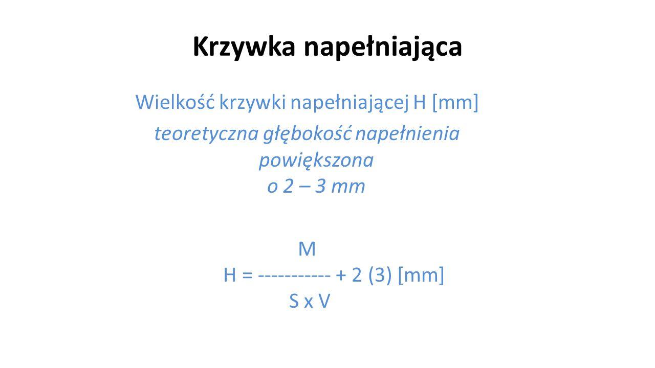 Krzywka napełniająca Wielkość krzywki napełniającej H [mm] teoretyczna głębokość napełnienia powiększona o 2 – 3 mm M H = ----------- + 2 (3) [mm] S x