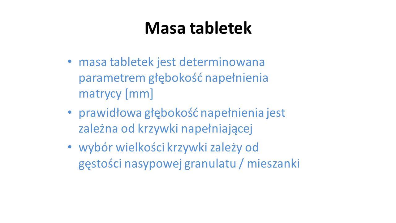 Masa tabletek masa tabletek jest determinowana parametrem głębokość napełnienia matrycy [mm] prawidłowa głębokość napełnienia jest zależna od krzywki