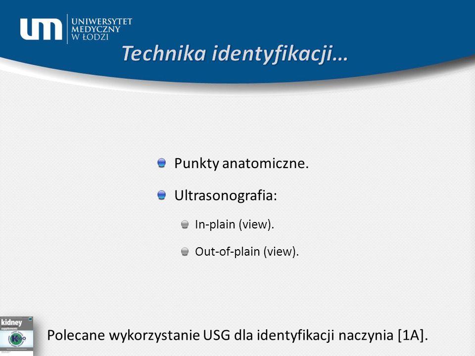 Punkty anatomiczne.Ultrasonografia: In-plain (view).