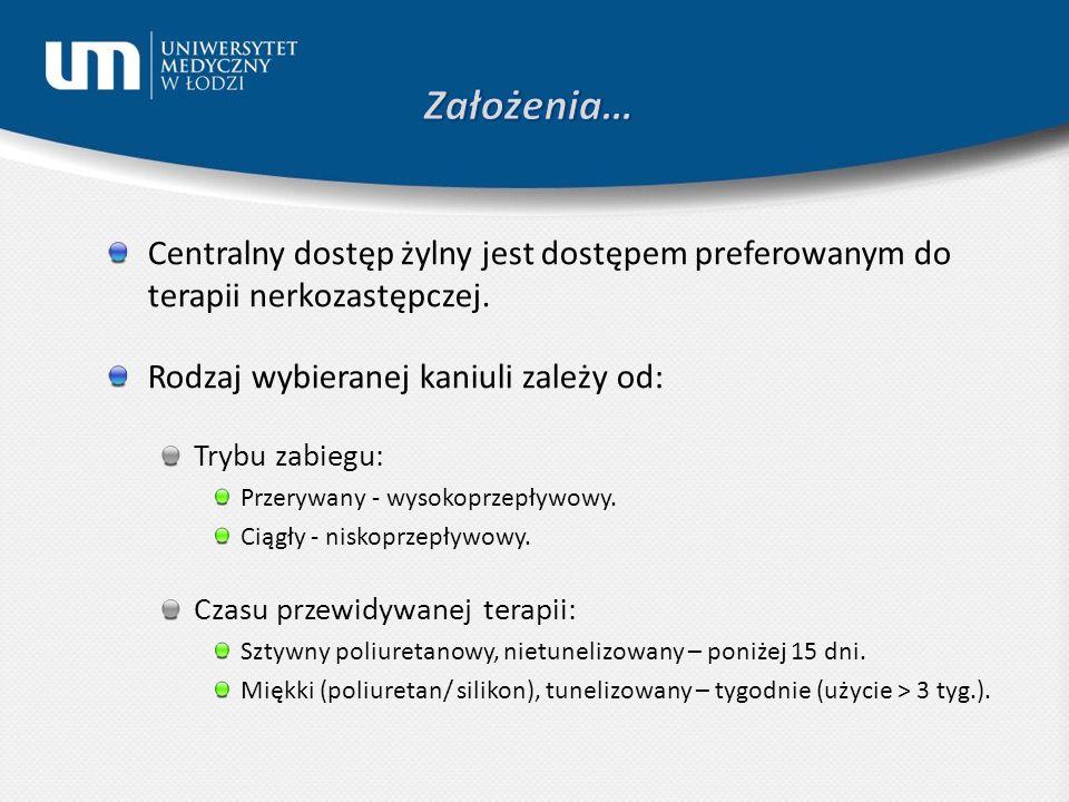 Możliwość założenia cewnika permanentnego – 48% Niedrożność, dysfunkcja – 15% Podejrzenie infekcji – 14% (jedynie u 2,7% - bakteriemia).