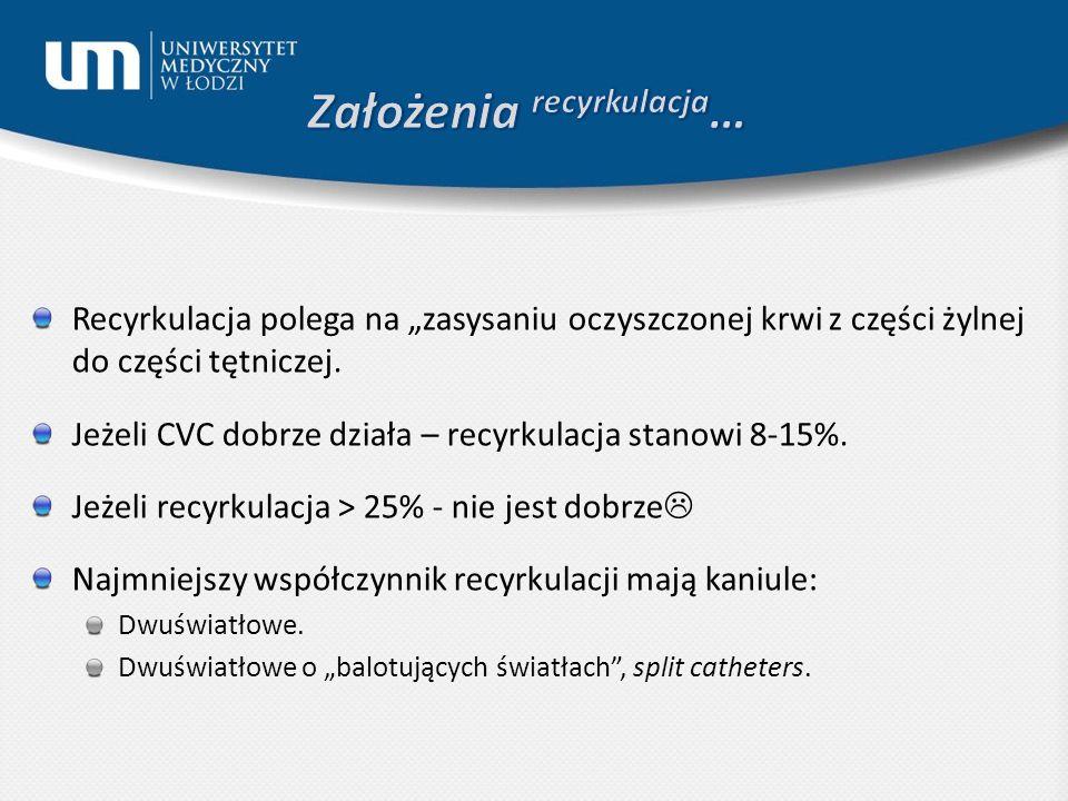 Krótkie kaniule w żyle udowej: stopień recyrkulacji 5-38% (średnio: 20%).