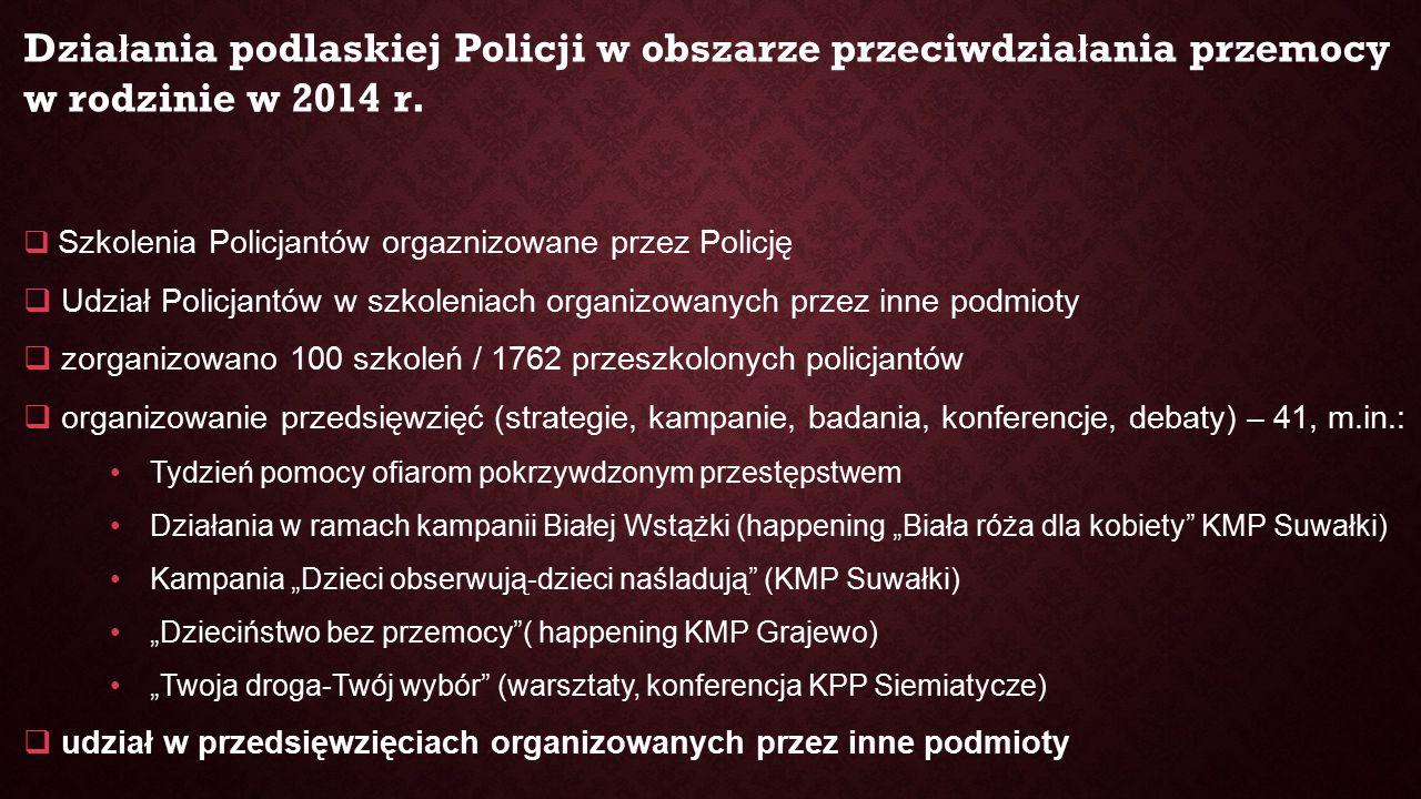 Dzia ł ania podlaskiej Policji w obszarze przeciwdzia ł ania przemocy w rodzinie w 2014 r.