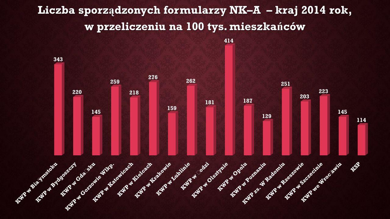 Liczba sporz ą dzonych formularzy NK–A – kraj 2014 rok, w przeliczeniu na 100 tys. mieszka ń ców