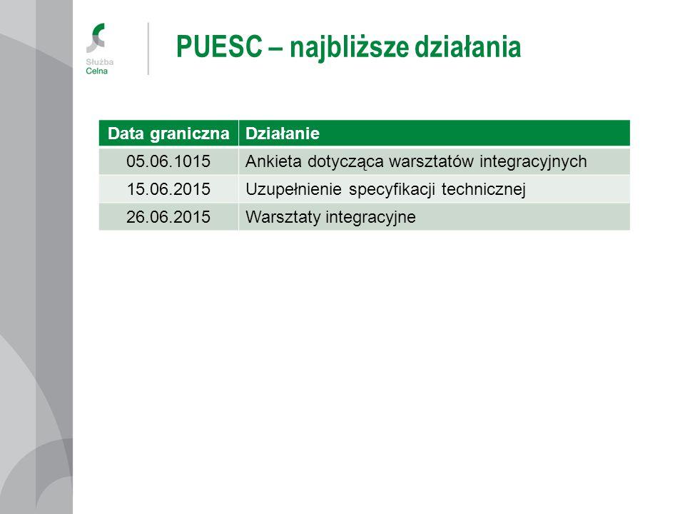 PUESC – najbliższe działania Data granicznaDziałanie 05.06.1015Ankieta dotycząca warsztatów integracyjnych 15.06.2015Uzupełnienie specyfikacji technic