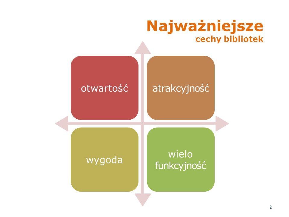 Najważniejsze cechy bibliotek otwartośćatrakcyjność wygoda wielo funkcyjność 2