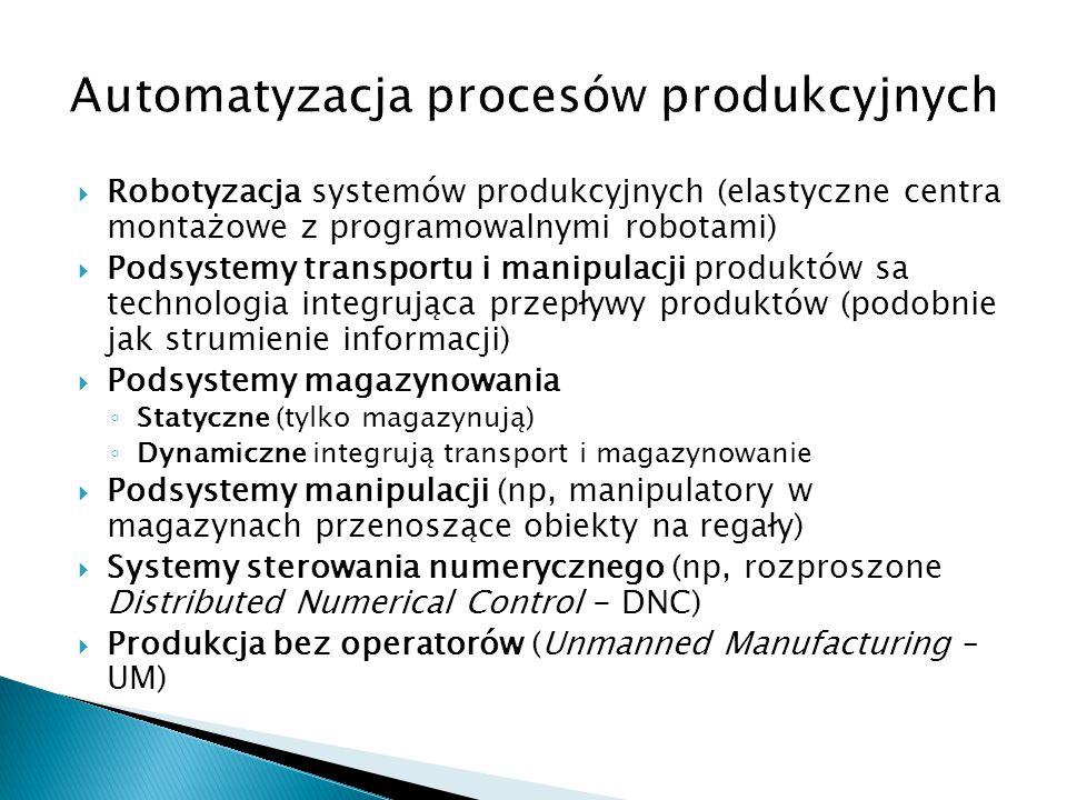  Robotyzacja systemów produkcyjnych (elastyczne centra montażowe z programowalnymi robotami)  Podsystemy transportu i manipulacji produktów sa techn