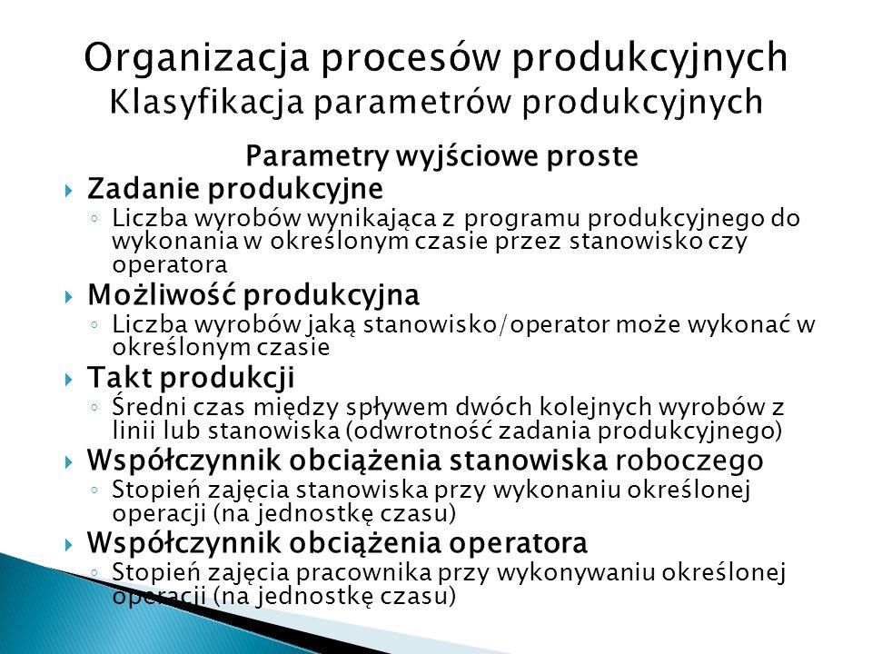 Parametry wyjściowe proste  Zadanie produkcyjne ◦ Liczba wyrobów wynikająca z programu produkcyjnego do wykonania w określonym czasie przez stanowisk